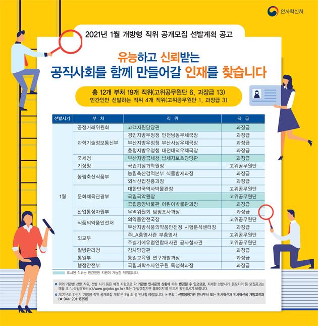 4. 개방형직위 공개모집 안내(2021.1월).jpg