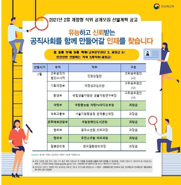 4. 개방형직위 공개모집 안내(2021.2월).jpg