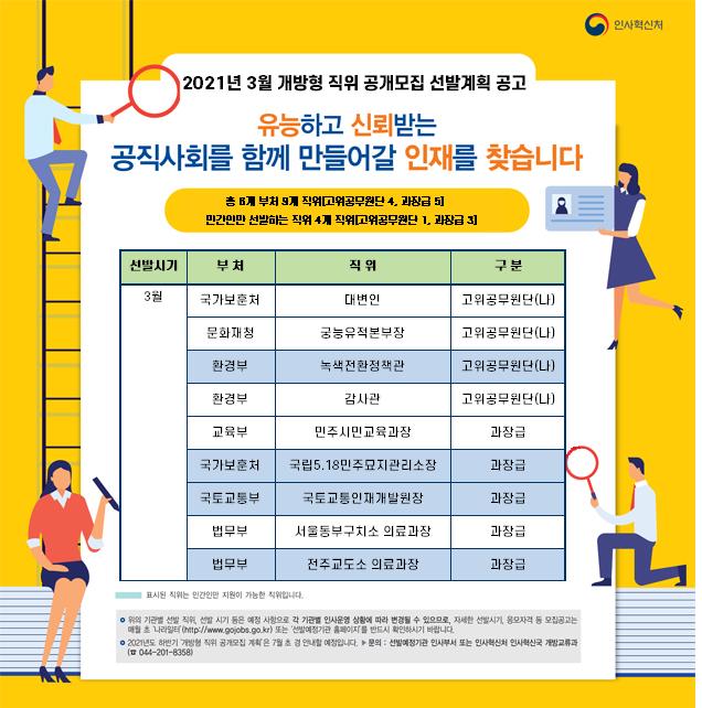 21.3.인사혁신처개방형.png